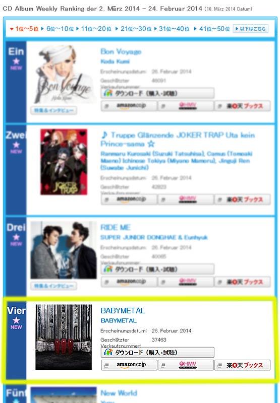 Die Oricon Charts mit Babymetal auf Platz 4 (übersetzt von Google)