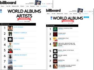 Billboard Charts 2014 mit BABYMETAL