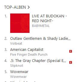 Babymetal bei iTunes