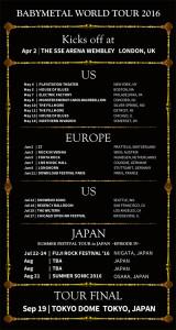 Babymetal Tour 2016